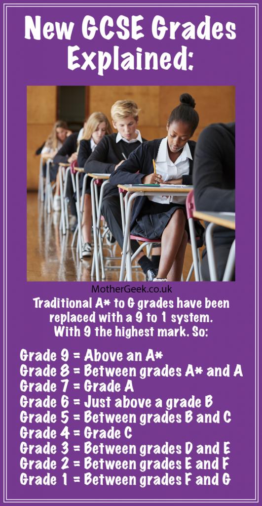 New GCSE Grades Explained
